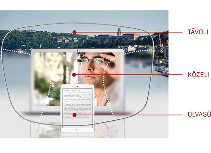 Multifokális szemüveg - 50%-os kupon · maikupon.hu 791a99911a